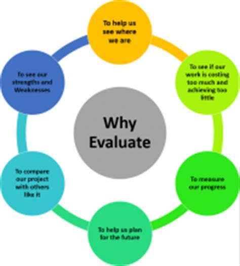 How do i critically evaluate in an essay